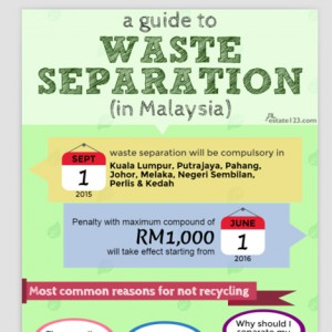 [Infographic] A Guide to Waste Separation in Malaysia
