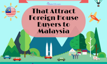 [Infographic] Socio-Economic Advantages That Attract Foreign House Buyers to Malaysia