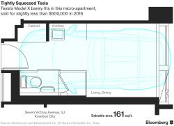 A Tesla car is bigger (and much cheaper) than this $500,000 Hong Kong apartment