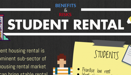 [Infographic] Benefits & Risks of Student Rental Accommodation