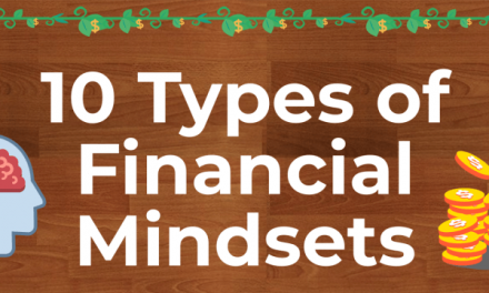 [Infographic] 10 Types of Financial Mindsets for Financial Independence