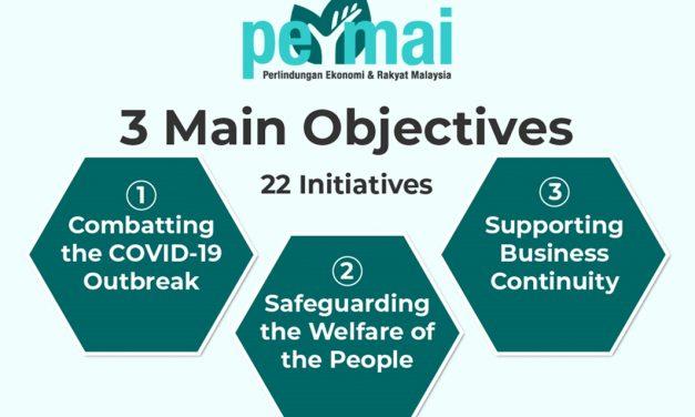 Summary of Pakej Bantuan Perlindungan Ekonomi dan Rakyat Malaysia (PERMAI) Aid Package for MCO 2.0