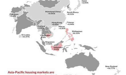 Global Property Guide Released its Latest Global Residential Markets Report